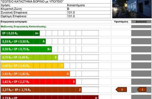 ενεργειακό πιστοποιητικό, έκδοση ενεργειακού πιστοποιητικού Greenbuilding