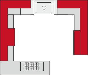 GREENBUILDING Σχεδιασμός στην κουζίνα σχήμα G