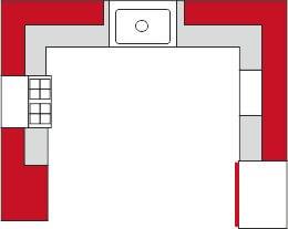 Σχεδιασμός σε μια κουζίνα σχήματος Π