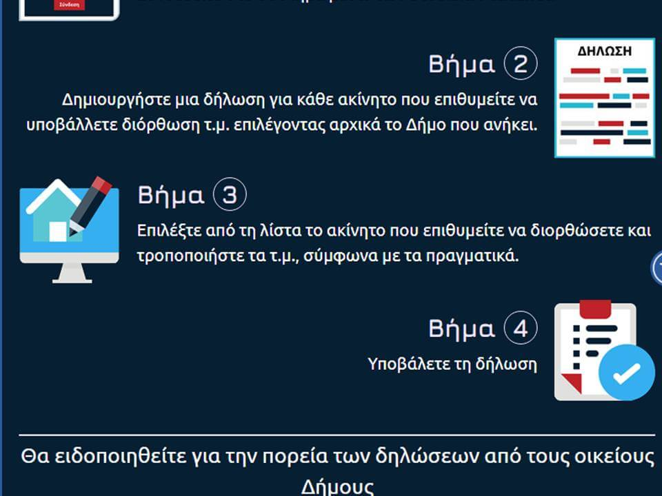 printscreen tetragonika.govapp.gr